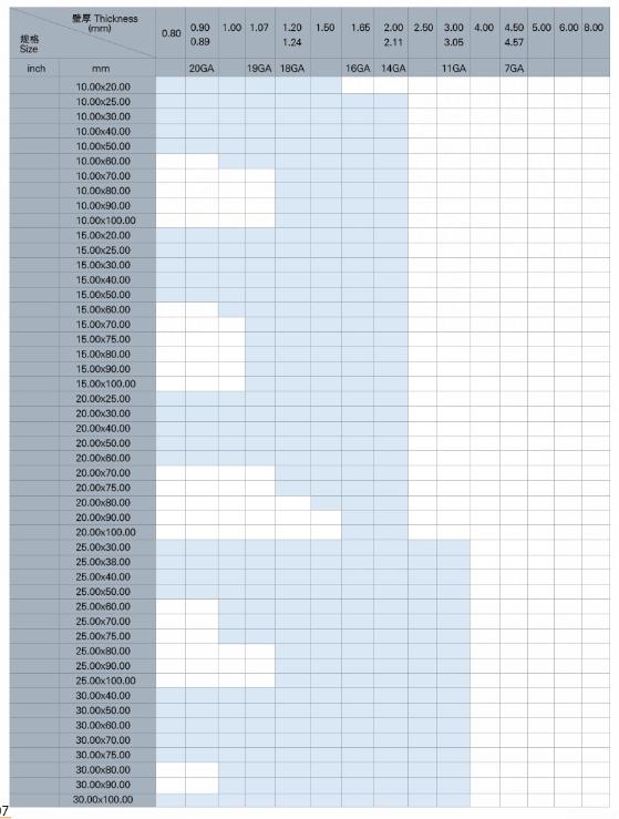 304/316不銹鋼矩形管規格表